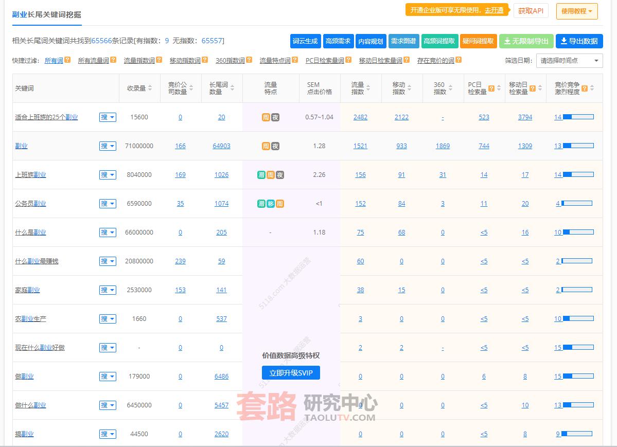 如何通过搜索引擎seo获得精准客户插图(2)